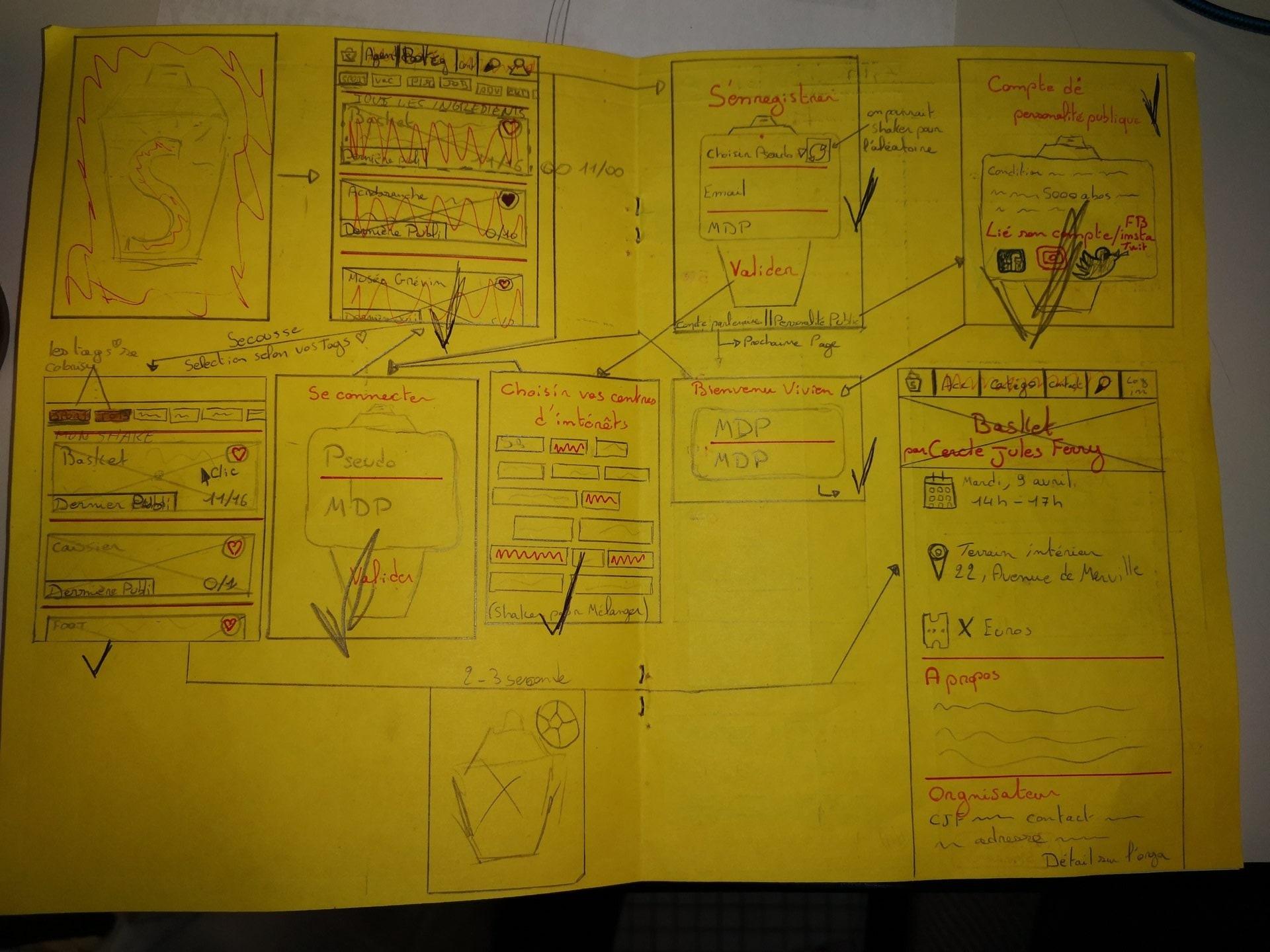 croquis interface 5 institut design