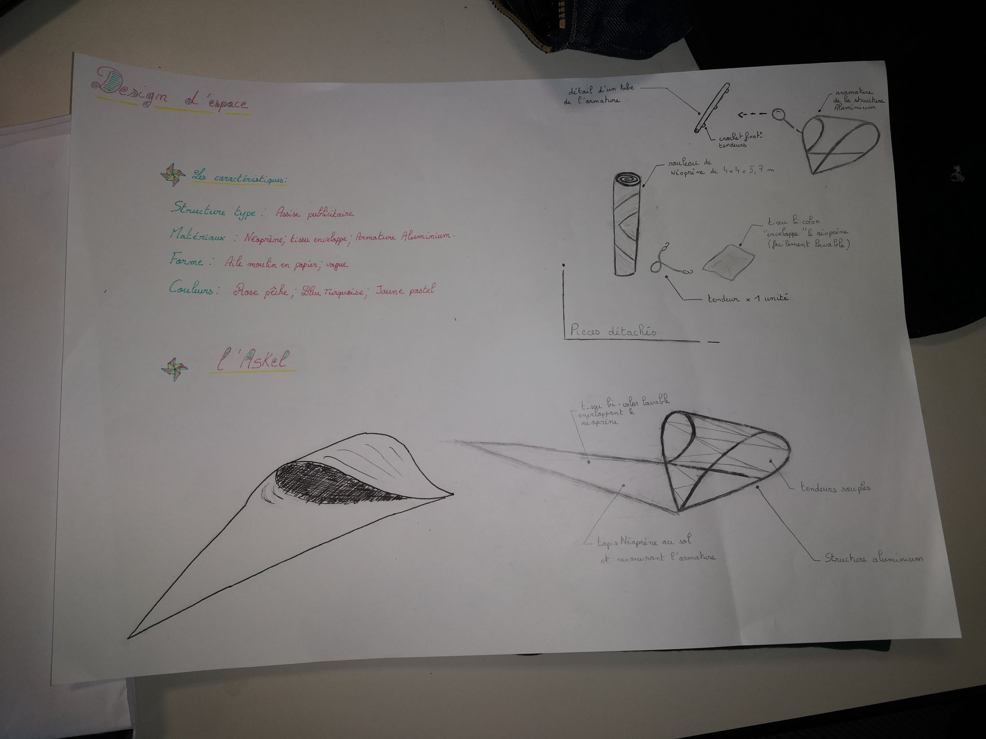 espace croquis 4 institut design