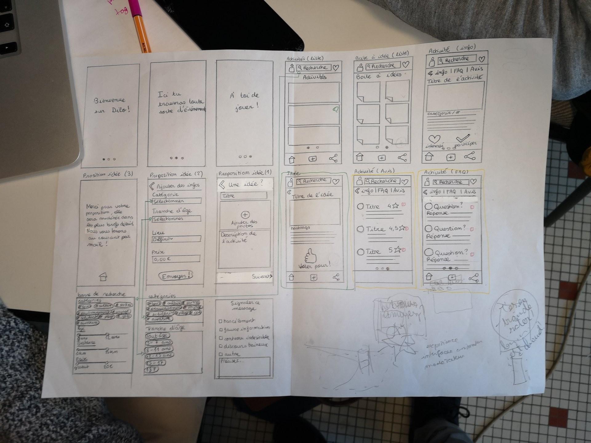 interface croquis institut design